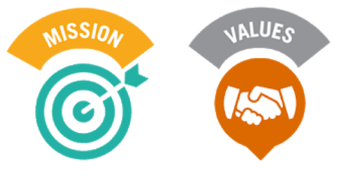 What is Strengths Based Leadership? - image Just-Mission-and-Values on http://cavemaninasuit.com