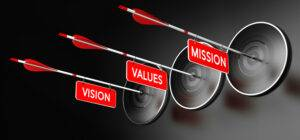 Mission, Vision and Values Statements - image mission-vision-values-300x140 on http://cavemaninasuit.com