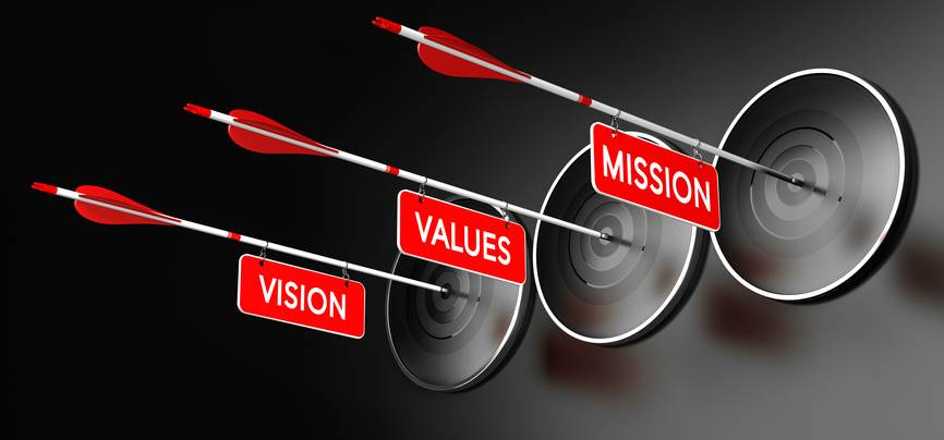 What is Strengths Based Leadership? - image mission-vision-values on http://cavemaninasuit.com