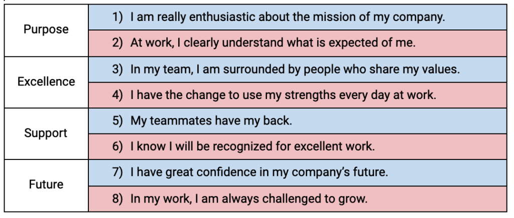 Why Your Company's Culture Doesn't Matter (